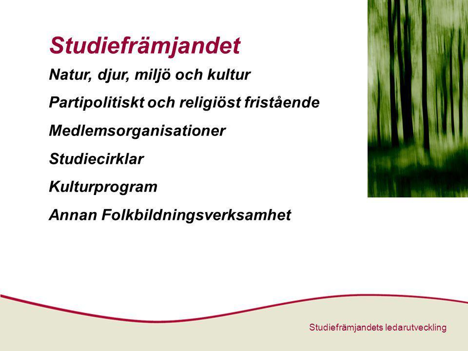 Studiefrämjandet Natur, djur, miljö och kultur