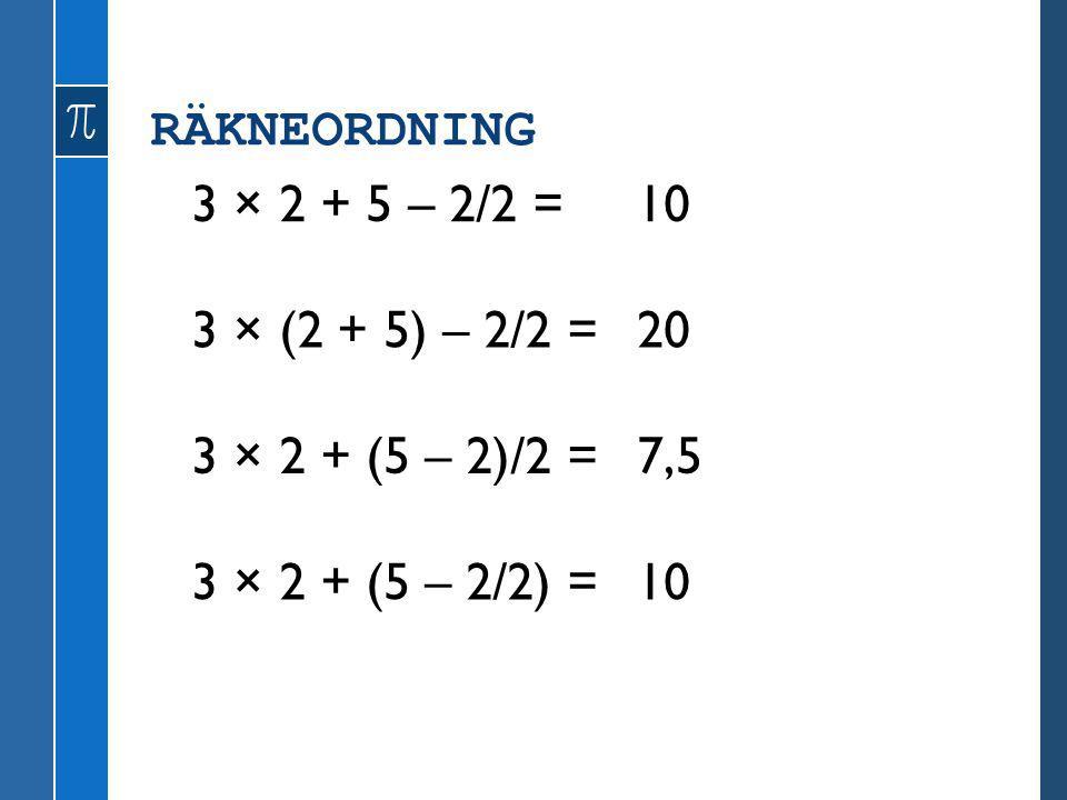 RÄKNEORDNING 3 × 2 + 5 – 2/2 = 10. 3 × (2 + 5) – 2/2 = 20. 3 × 2 + (5 – 2)/2 = 7,5. 3 × 2 + (5 – 2/2) =