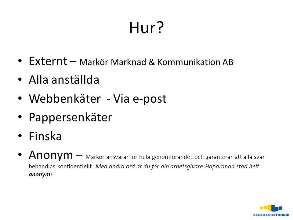 Hur Externt – Markör Marknad & Kommunikation AB Alla anställda