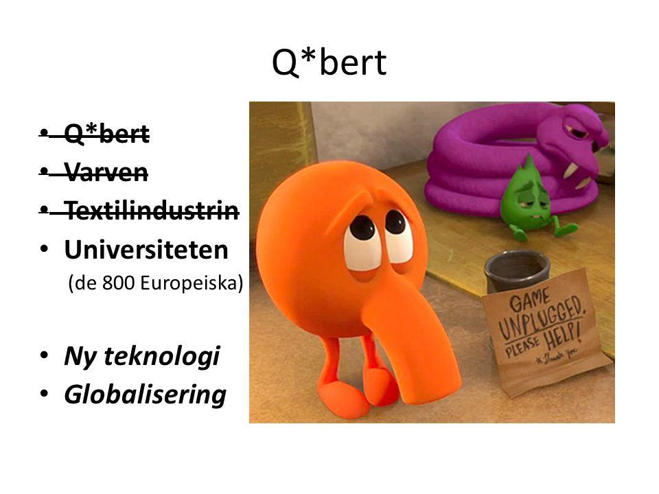 Q*bert Q*bert Varven Textilindustrin Universiteten Ny teknologi