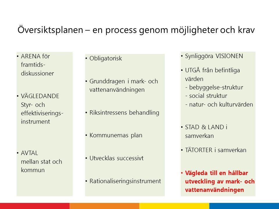 Översiktsplanen – en process genom möjligheter och krav