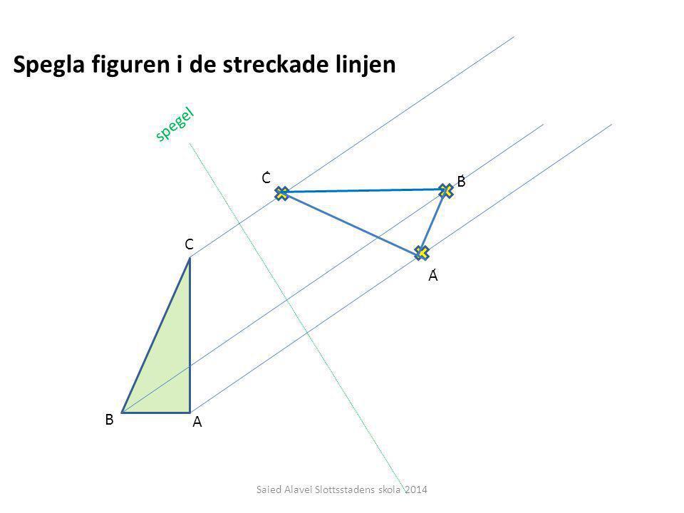 Spegla figuren i de streckade linjen