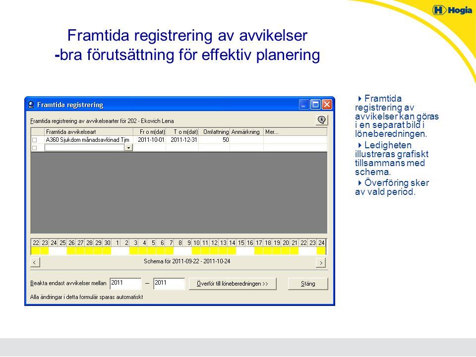 Framtida registrering av avvikelser -bra förutsättning för effektiv planering
