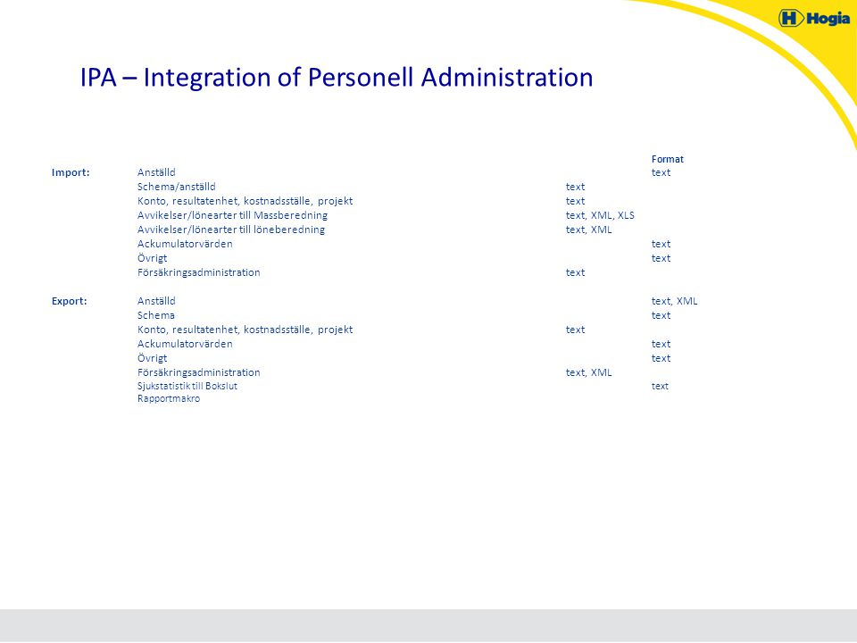 IPA – Integration of Personell Administration