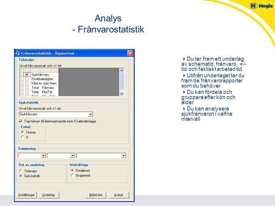 Analys - Frånvarostatistik