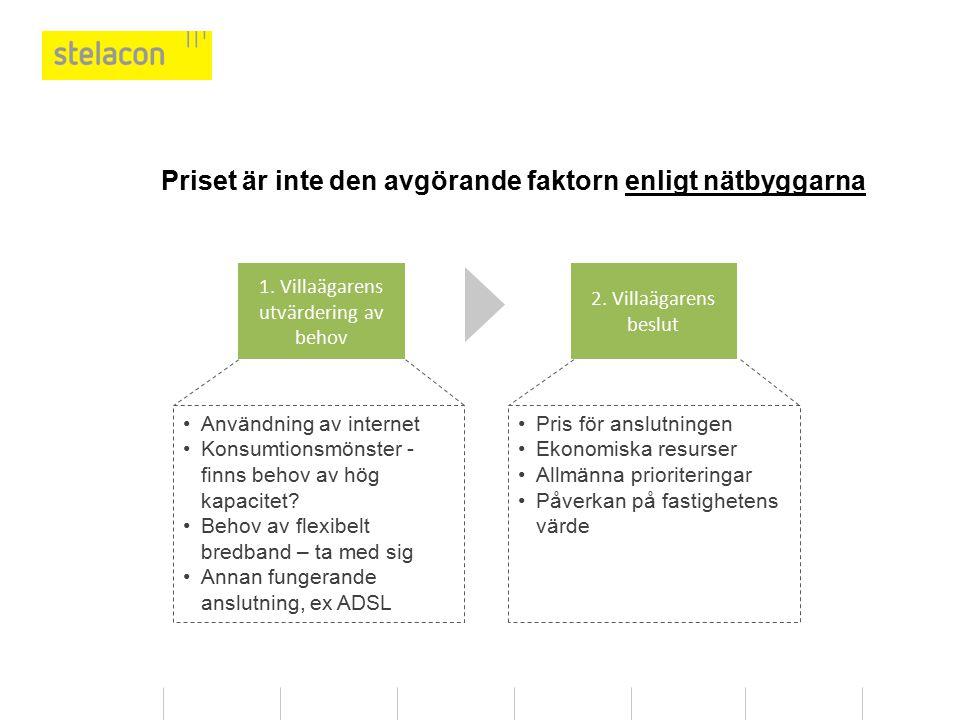 Priset är inte den avgörande faktorn enligt nätbyggarna