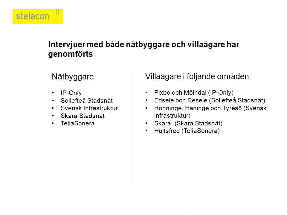 Intervjuer med både nätbyggare och villaägare har genomförts