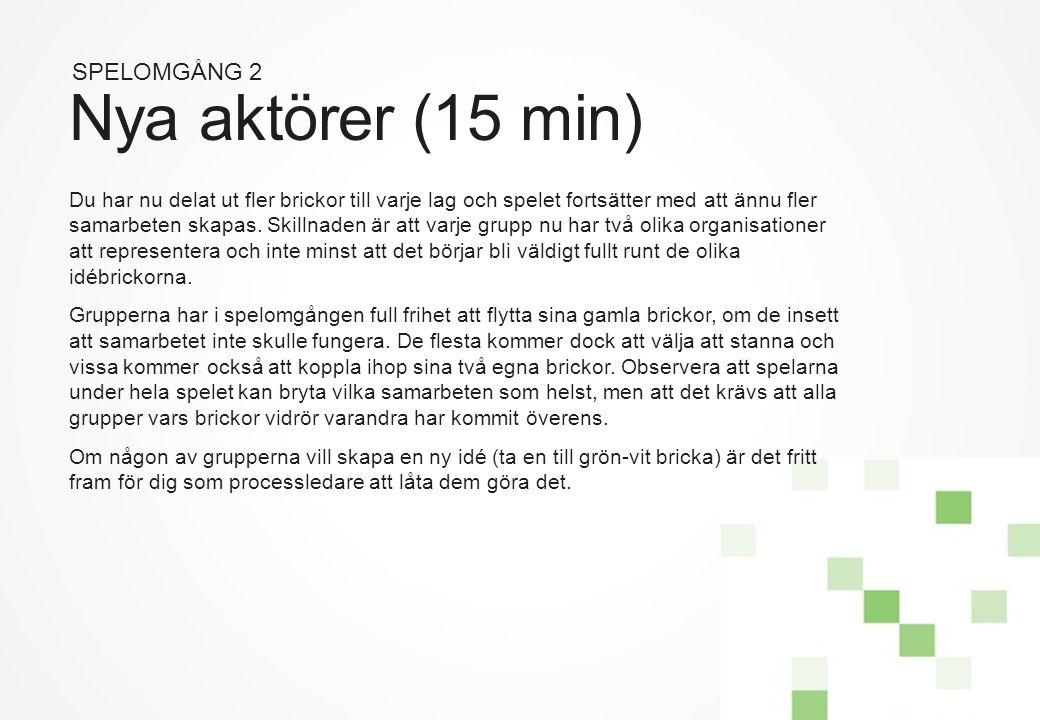 Nya aktörer (15 min) SPELOMGÅNG 2