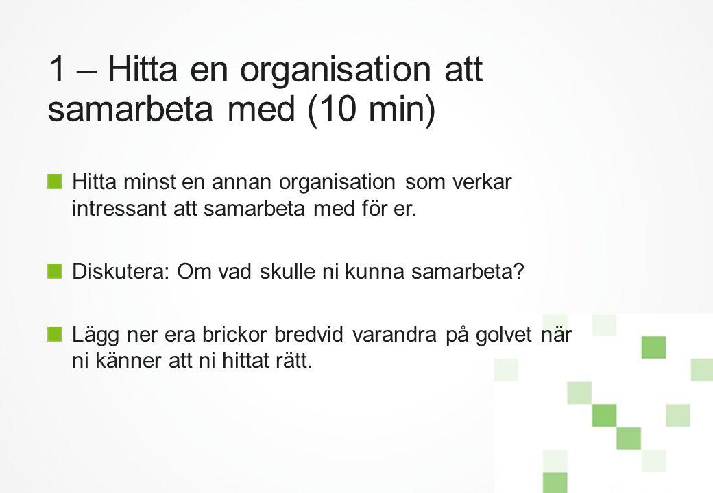 1 – Hitta en organisation att samarbeta med (10 min)