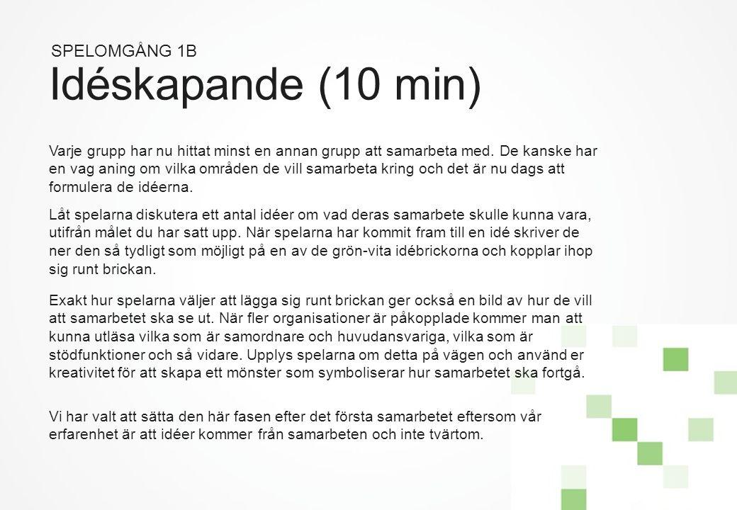 Idéskapande (10 min) SPELOMGÅNG 1B