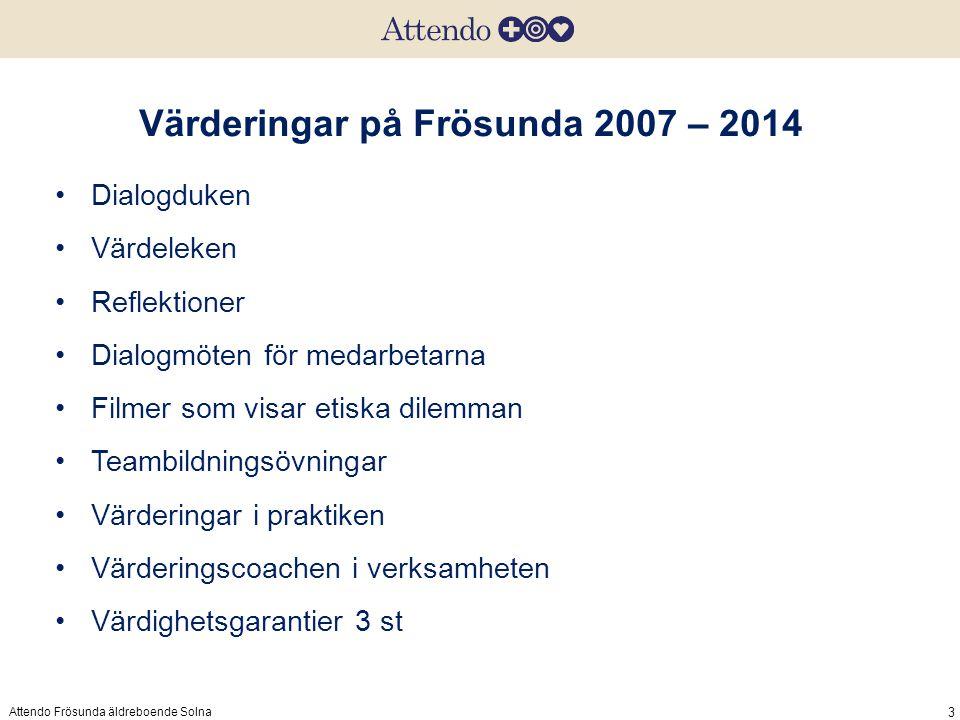 Värderingar på Frösunda 2007 – 2014