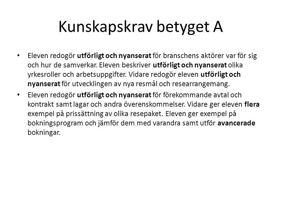 Kunskapskrav betyget A
