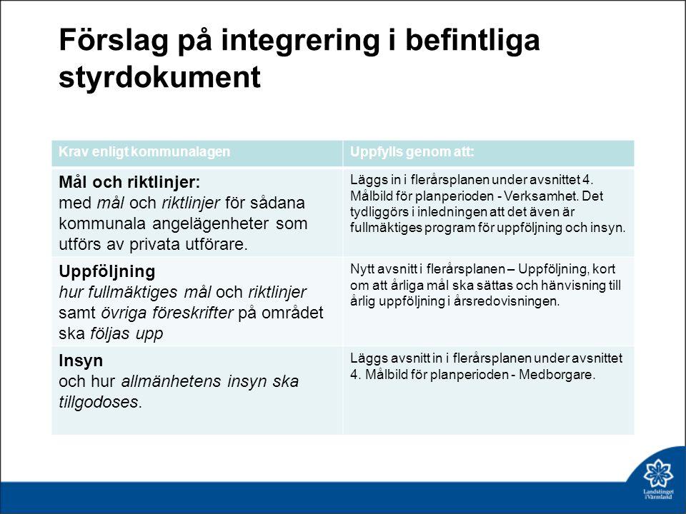 Förslag på integrering i befintliga styrdokument