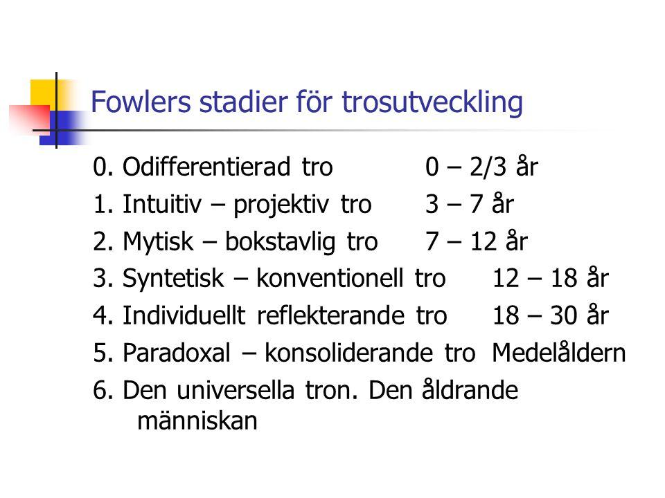 Fowlers stadier för trosutveckling