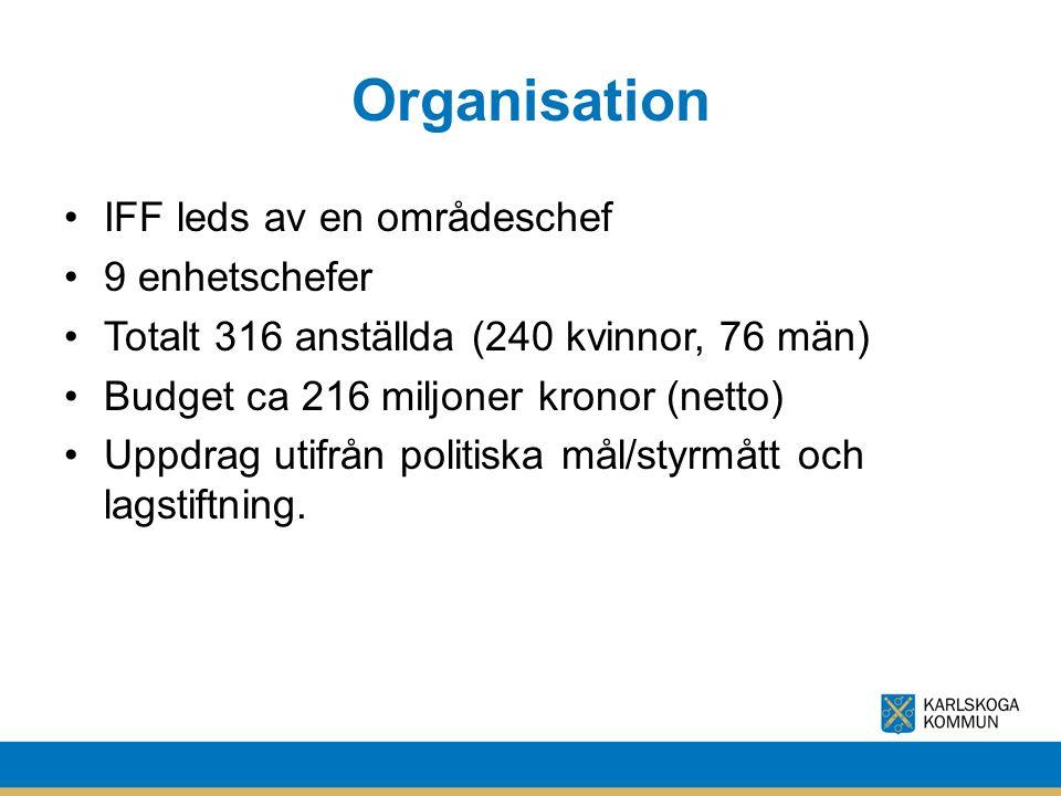 Organisation IFF leds av en områdeschef 9 enhetschefer