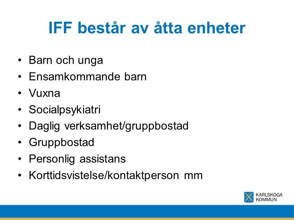 IFF består av åtta enheter