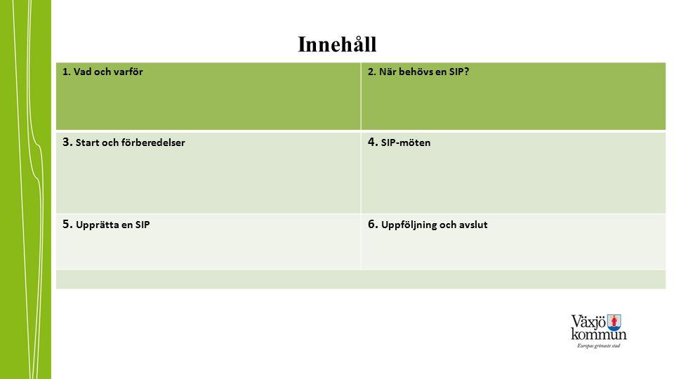 Innehåll 3. Start och förberedelser 4. SIP-möten 5. Upprätta en SIP