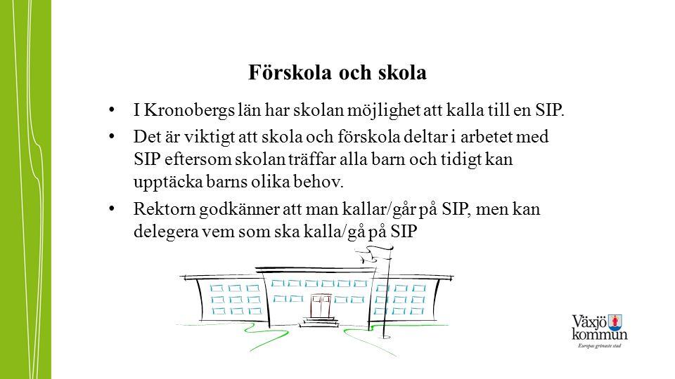 Förskola och skola I Kronobergs län har skolan möjlighet att kalla till en SIP.