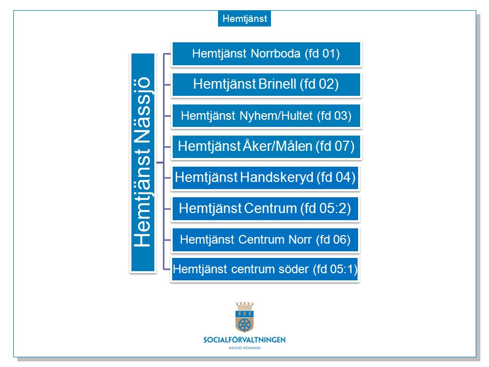 Hemtjänst Nässjö Hemtjänst Brinell (fd 02)