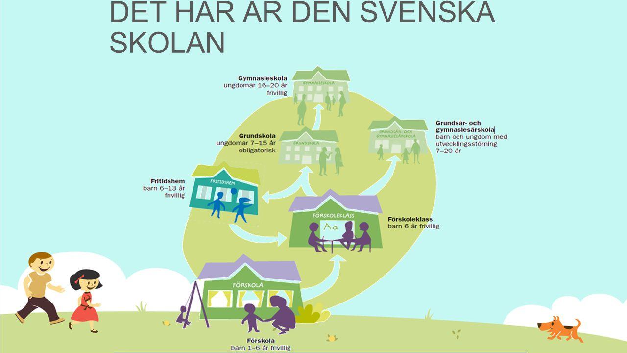 det här är den svenska skolan