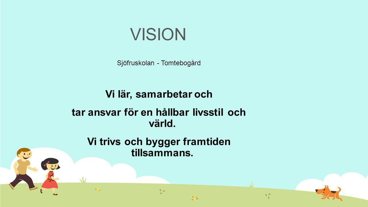 VISION Vi lär, samarbetar och