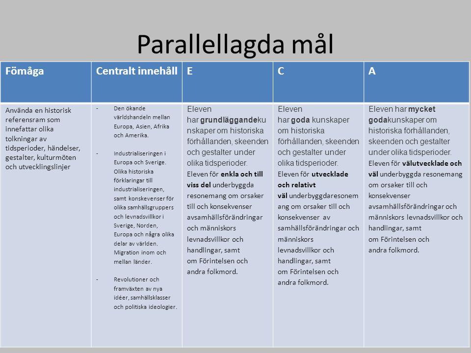 Parallellagda mål Fömåga Centralt innehåll E C A