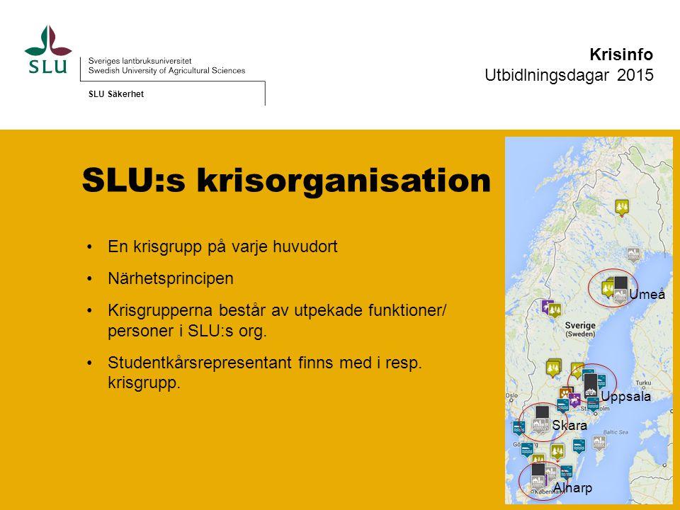 SLU:s krisorganisation
