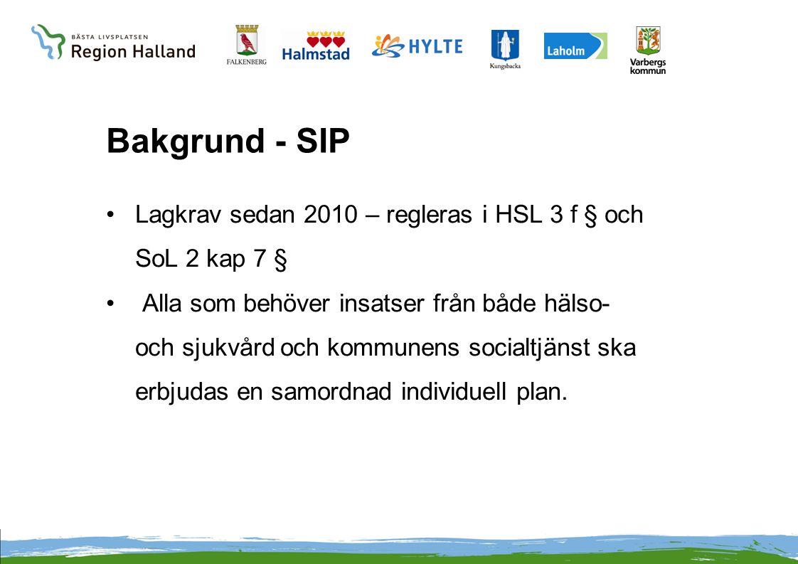 Bakgrund - SIP Lagkrav sedan 2010 – regleras i HSL 3 f § och SoL 2 kap 7 §