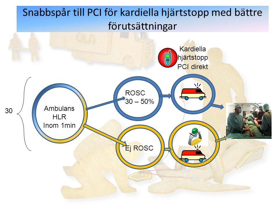 Snabbspår till PCI för kardiella hjärtstopp med bättre förutsättningar