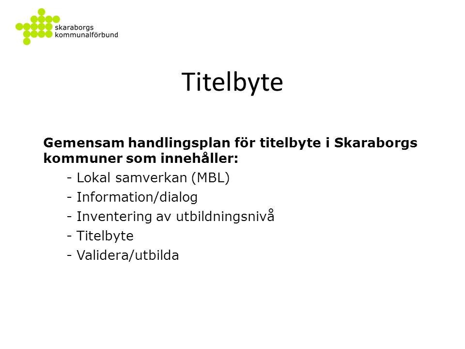 Titelbyte Gemensam handlingsplan för titelbyte i Skaraborgs kommuner som innehåller: - Lokal samverkan (MBL)