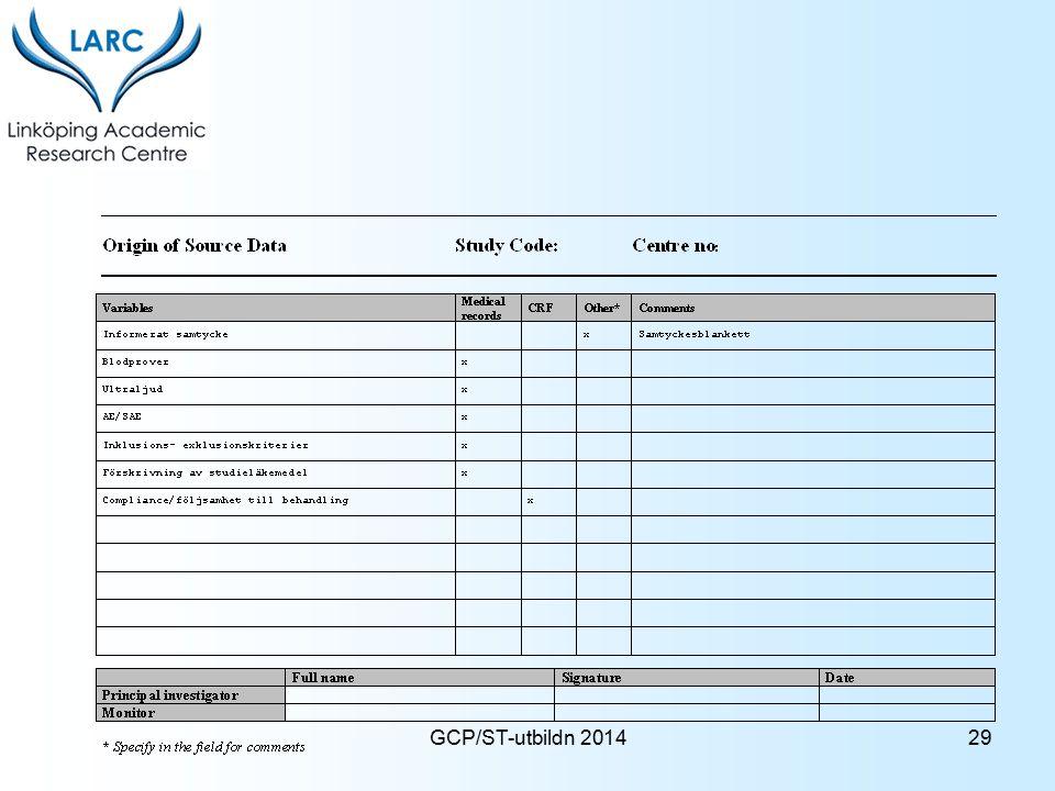 GCP/ST-utbildn 2014