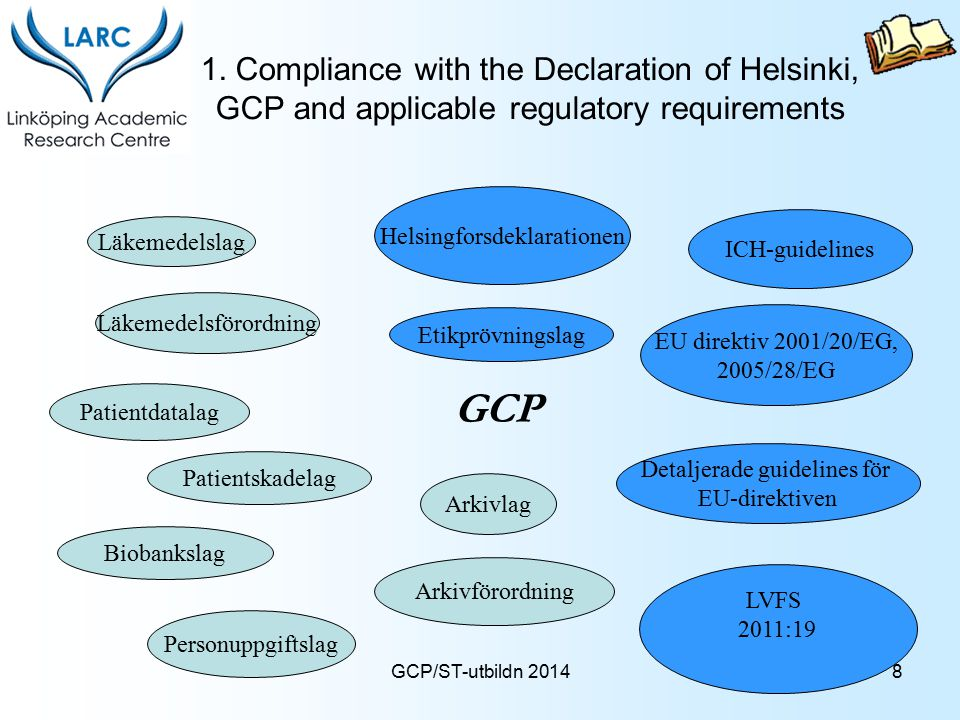 1. Compliance with the Declaration of Helsinki, GCP and applicable regulatory requirements