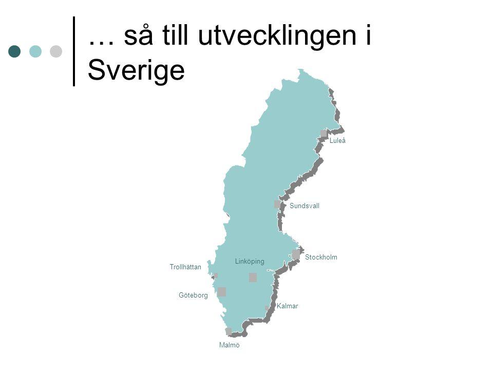 … så till utvecklingen i Sverige