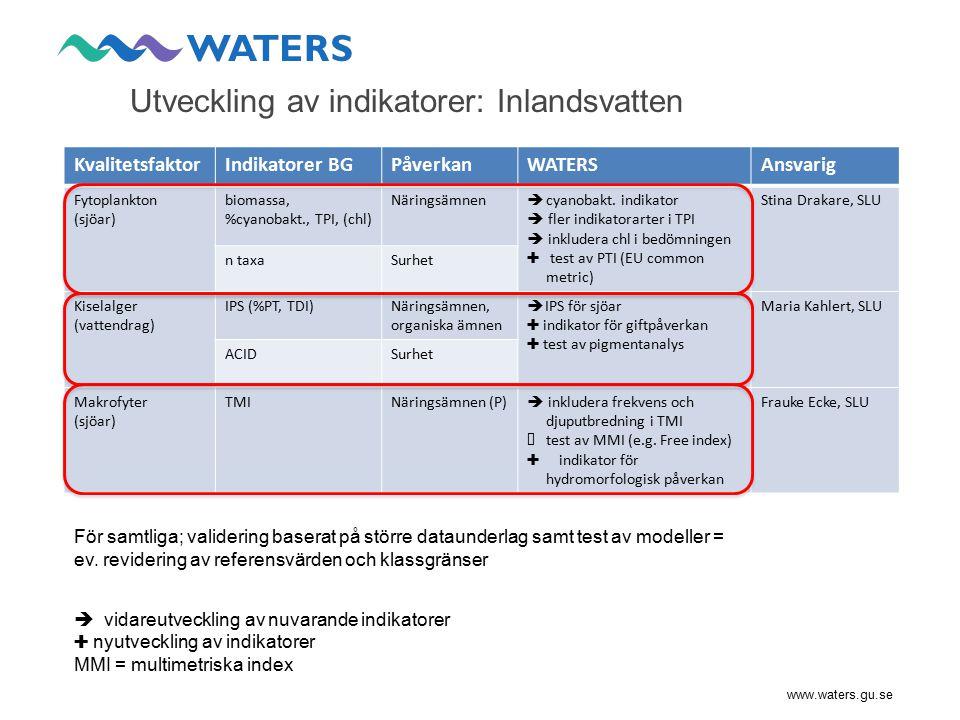 Utveckling av indikatorer: Inlandsvatten