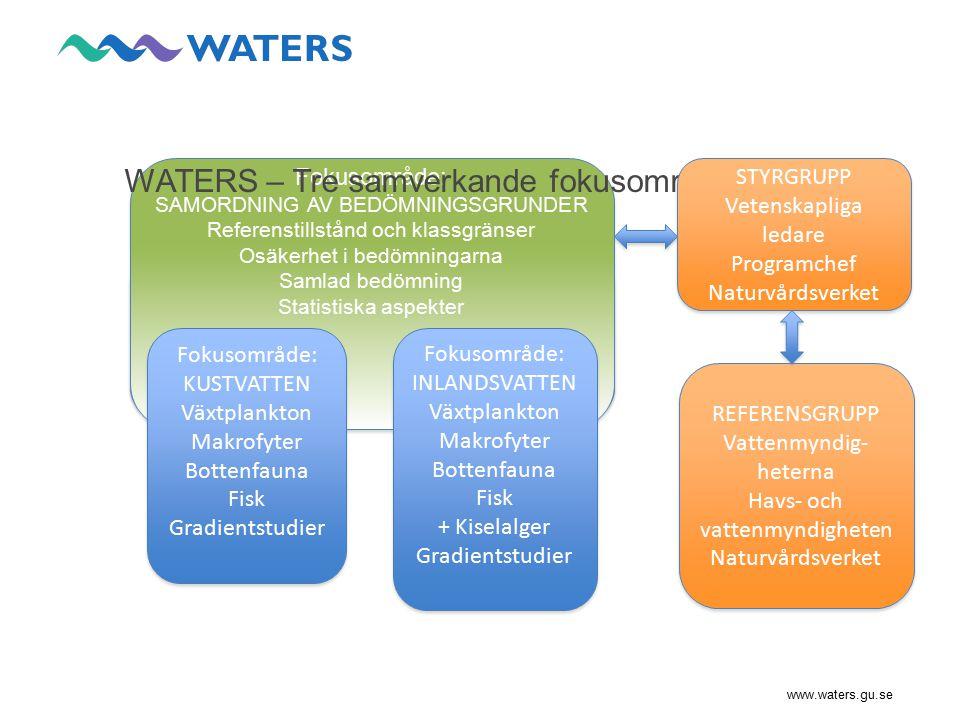 WATERS – Tre samverkande fokusområden