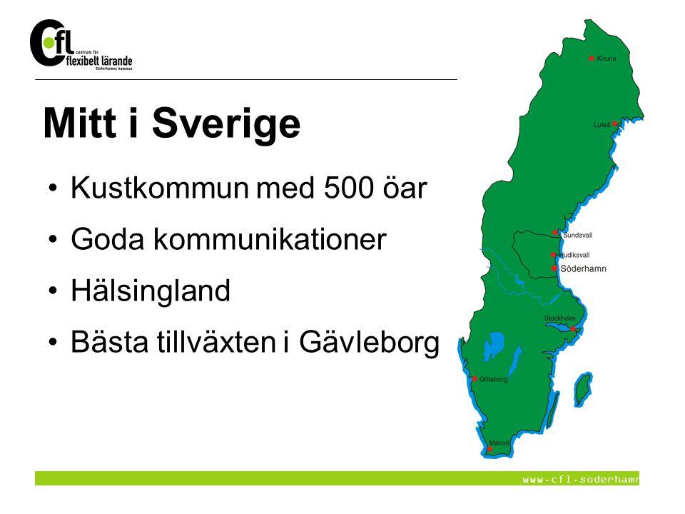Mitt i Sverige Kustkommun med 500 öar Goda kommunikationer Hälsingland
