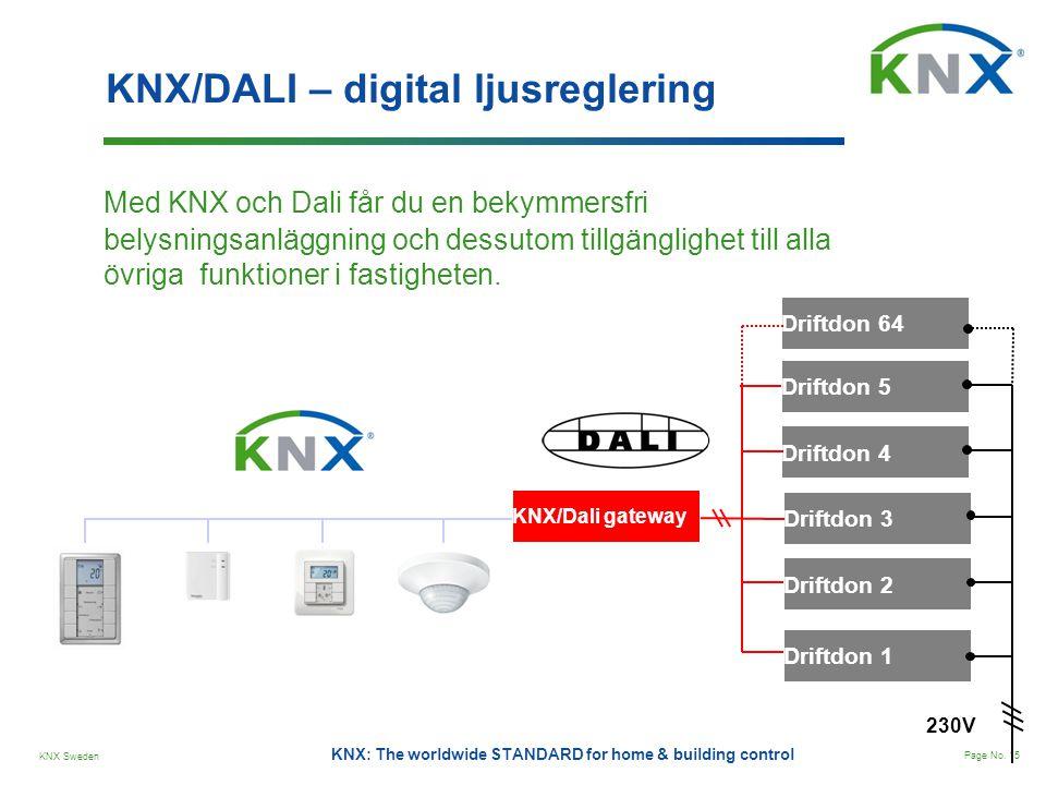 KNX/DALI – digital ljusreglering