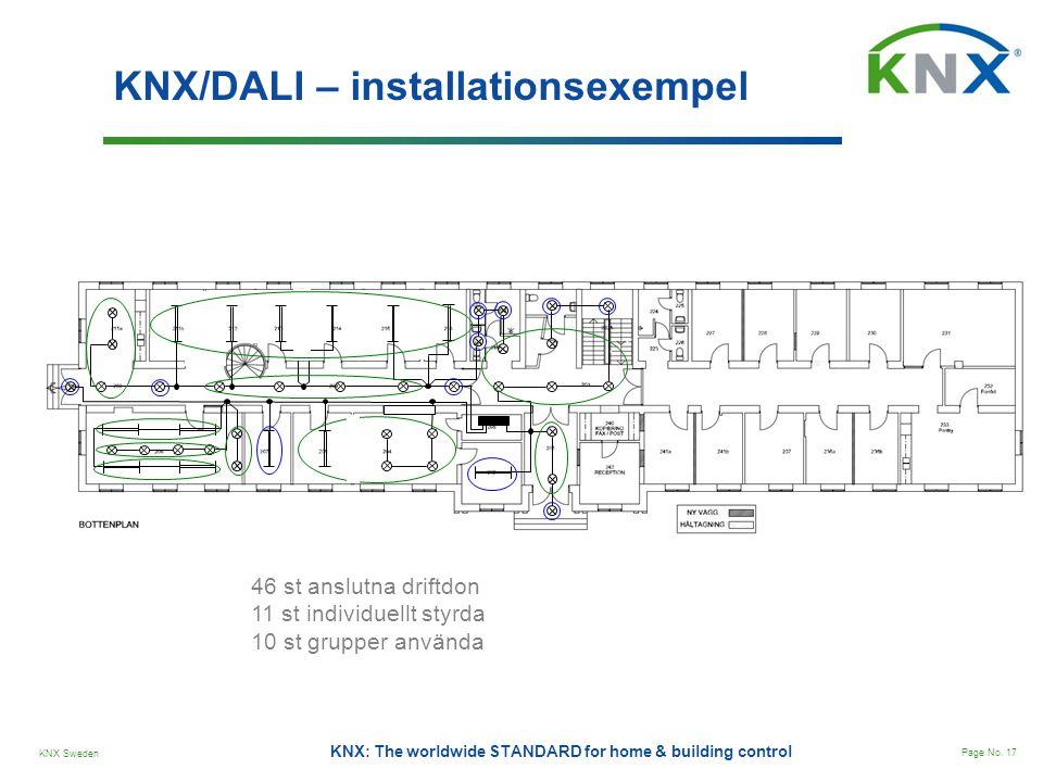 KNX/DALI – installationsexempel