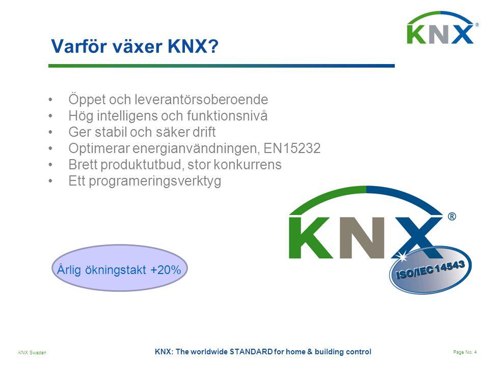 Varför växer KNX Öppet och leverantörsoberoende