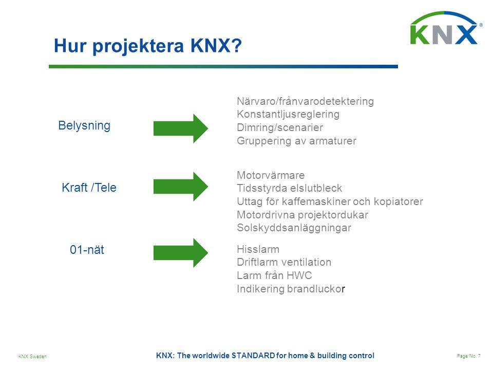 Hur projektera KNX Belysning Kraft /Tele 01-nät