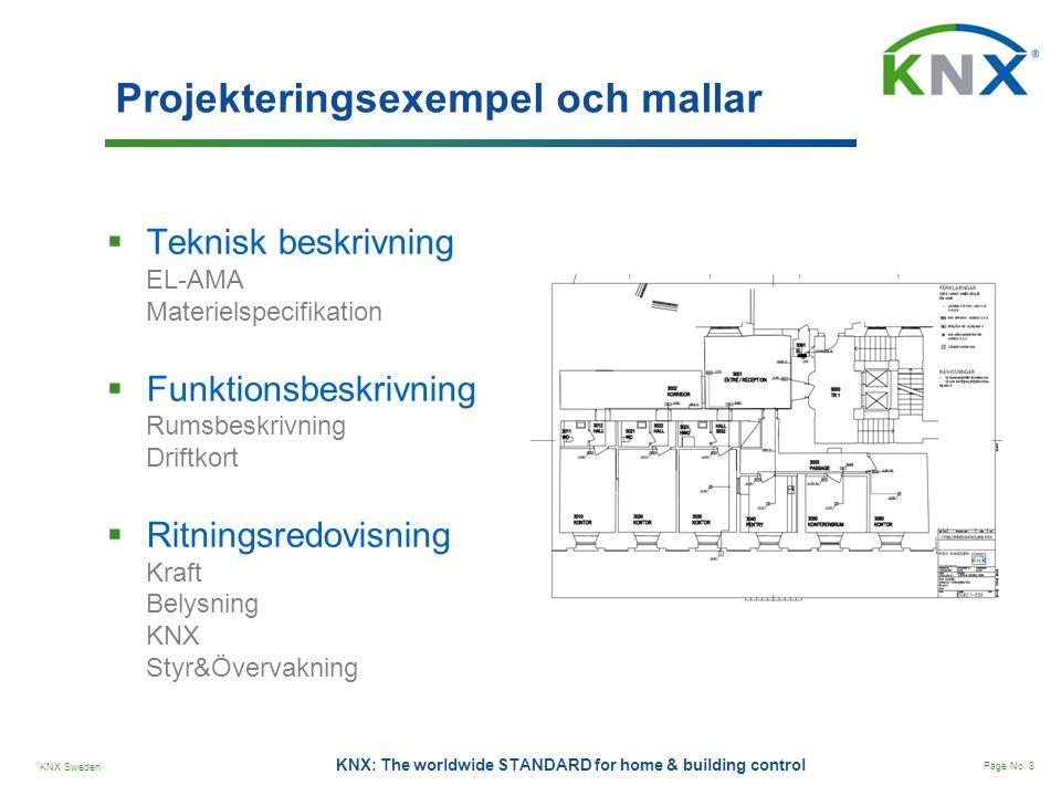 Projekteringsexempel och mallar