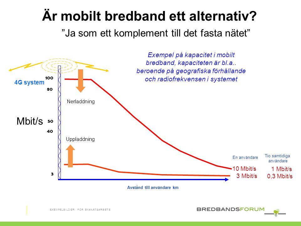 Är mobilt bredband ett alternativ