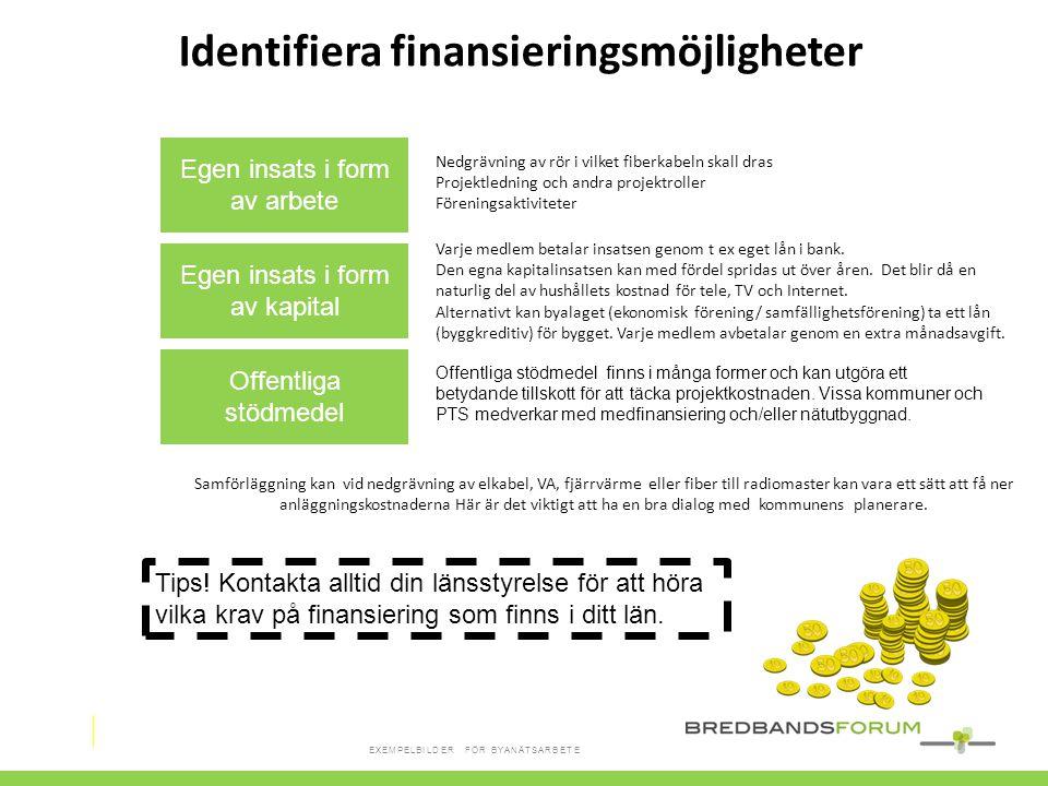 Identifiera finansieringsmöjligheter
