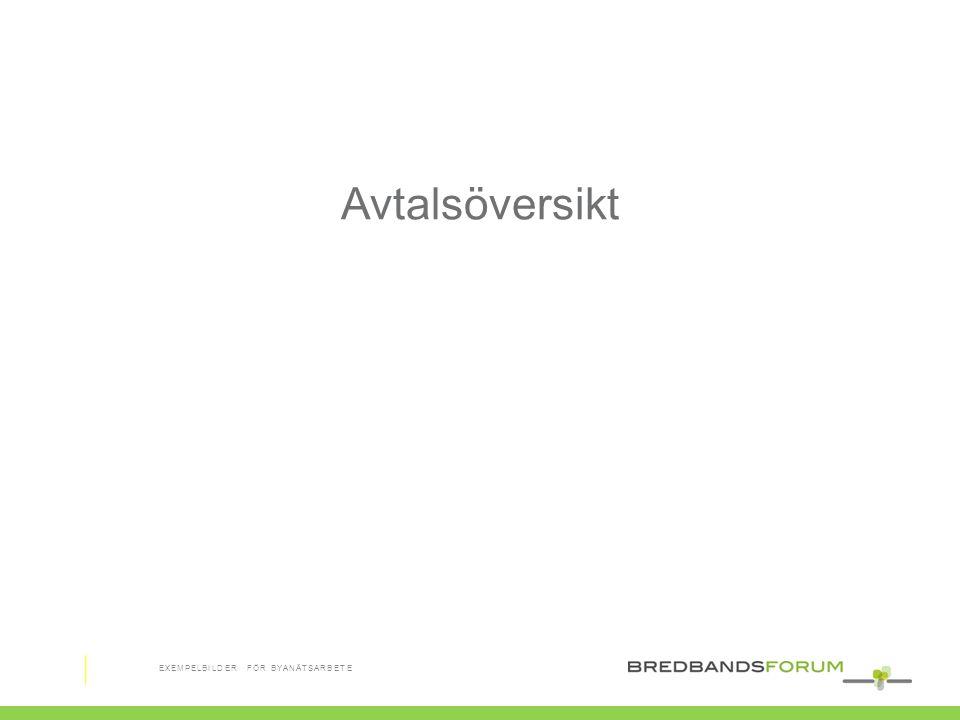 Avtalsöversikt Exempelbilder för byanätsarbete