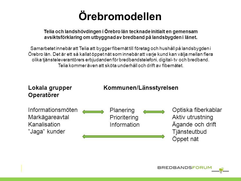 Örebromodellen Lokala grupper Kommunen/Länsstyrelsen Operatörer