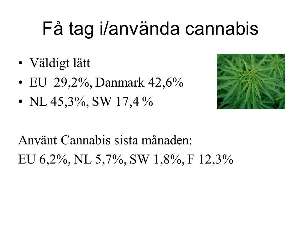 Få tag i/använda cannabis