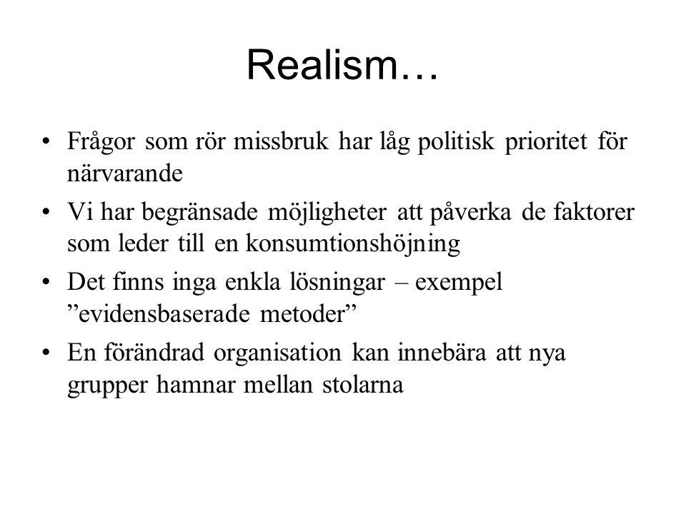Realism… Frågor som rör missbruk har låg politisk prioritet för närvarande.