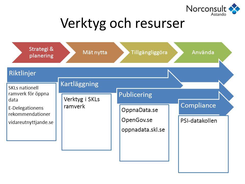 Verktyg och resurser SKLs nationell ramverk för öppna data