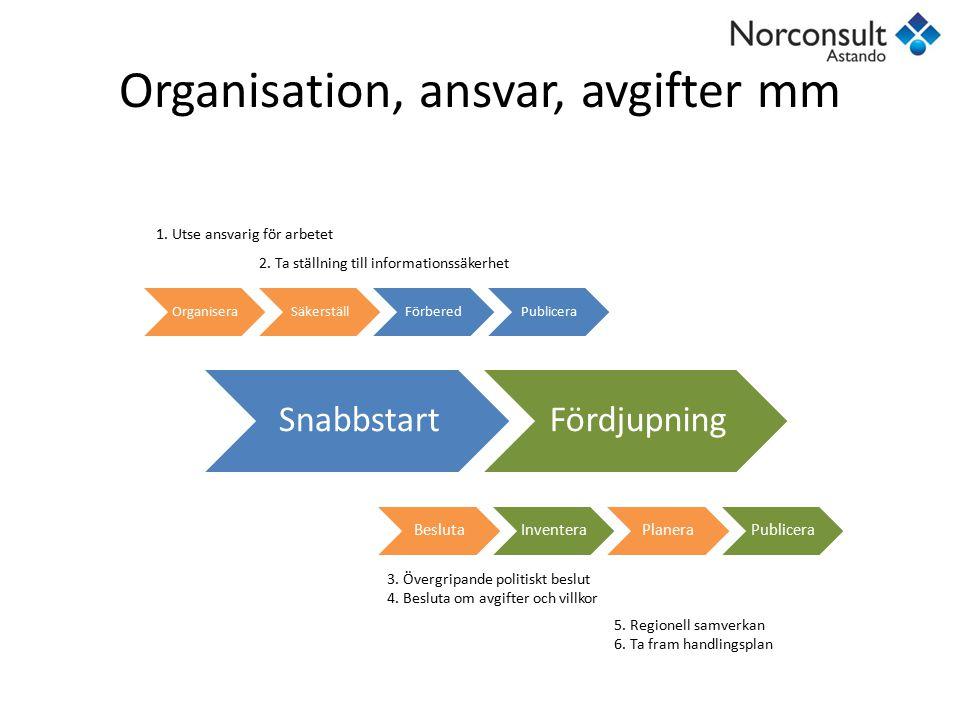 Organisation, ansvar, avgifter mm