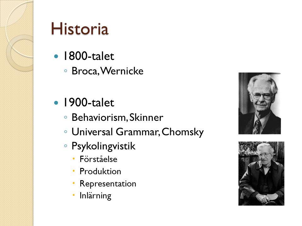 Historia 1800-talet 1900-talet Broca, Wernicke Behaviorism, Skinner